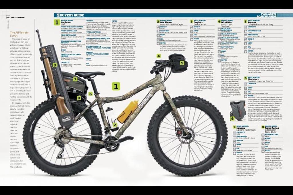 offgrid magazin k rt fahrrad zum idealen bugout gef hrt. Black Bedroom Furniture Sets. Home Design Ideas